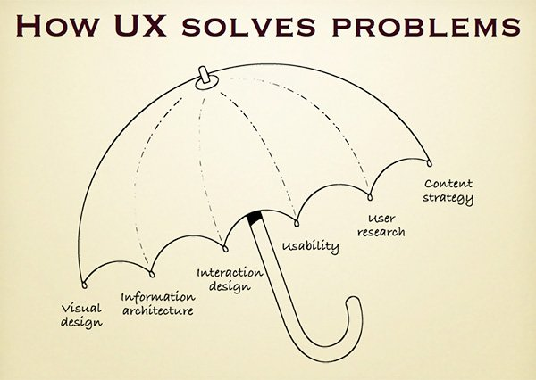ux-umbrella Publicity Lovers